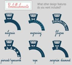 Maybe an embellishment? | 19 Engagement Ring Diagrams That Will Make Your Life Easier