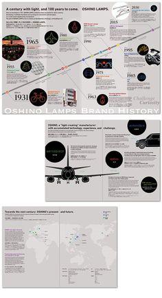 RGB印刷の会社案内パンフレット制作 Leaflet Layout, Leaflet Design, Brochure Layout, Page Design, Book Design, Layout Design, Web Design, Editorial Layout, Editorial Design