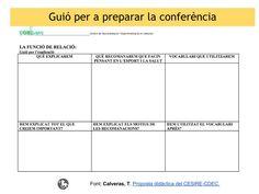 Guió per a preparar una conferència. TERESA CALVERAS (CESIRE-CDEC). 2n cicle de primària.