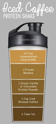 Iced Coffee Protein Shake Recipe to lose weight -- 115 Calories per serving! , Iced Coffee Protein Shake Recipe to lose weight -- 115 Calories per serving! Healthy and Easy Iced Coffee Smoothie shake. Maybe sub peanut powder for . Iced Coffee Protein Shake Recipe, Protein Shake Recipes, Coffee Protein Shakes, Morning Protein Shake, Weight Loss Protein Shakes, Coffee Protein Smoothie, Best Protein Shakes, Smoothie With Coffee, Protein Powder Coffee