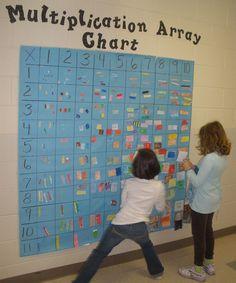 Massive array board for multiplication??? YAAASSS!