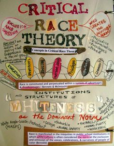 Critical Race Theory is about race, wealth and power. In urban schools, one cannot ignore the issue of critical race theory and hope to solve urban schools' problems.