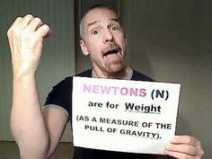 Mass vs. Weight  Thi