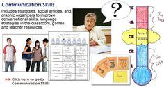 Communication Skills a-child-s-first-teacher