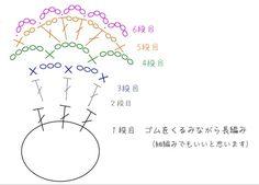 夏色シュシュの作り方 手順 1 編み物 編み物・手芸・ソーイング 作品カテゴリ ハンドメイド・手芸のレシピ、作り方ならアトリエ