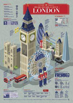 [infographic]  '런던' 에 대한 인포그래픽 포스터