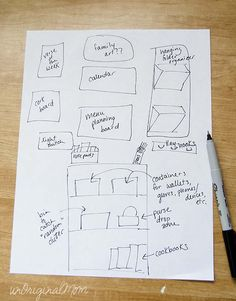 I like this tutorial on how to make a command center to accommodate your own…