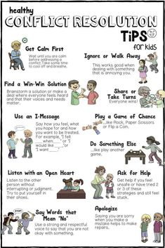 Conflict Resolution School Counseling Guidance Lesson_Tips for Kids on how to Deal with Conflict. Back To School Tips For Parents Teaching Social Skills, Social Emotional Learning, Social Thinking Curriculum, Counseling Activities, Therapy Activities, Elementary Counseling, Career Counseling, Anger Management Activities For Kids, Middle School Counseling