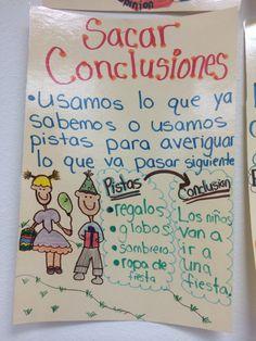 Destreza literaria: sacar conclusiones Classroom Charts, Bilingual Classroom, Bilingual Education, Spanish Classroom, Spanish Anchor Charts, Reading Anchor Charts, Spanish Teaching Resources, Spanish Language Learning, Spanish Activities