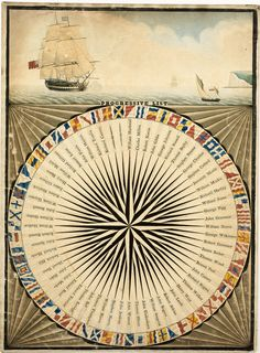 Pilot's Distinguishing Flags via National Maritime Museum Minions, House By The Sea, Compass Rose, Maritime Museum, Nautical Theme, Folk Art, Art Decor, Sailing, History