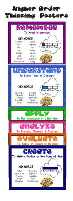 """This product contains 6 different posters for each level of Bloom's Taxonomy. On each poster there is a list of the common verbs that are associated with each level of thinking.  On each poster there is a visual to show the students how much """"brain power"""" it requires to answer questions with the given verbs."""
