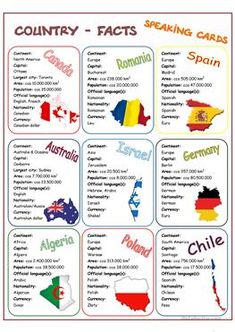 Country-Facts Speaking Cards - English ESL Worksheets for distance learning and physical classrooms Kids English, English Class, English Lessons, Teaching English, Learn English, English Study, English Grammar Worksheets, English Vocabulary, Phrase Interrogative