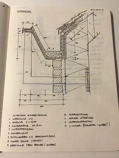 ar.de_01 #Regenrinne #rain #gutter #Kupfer #copper #Architektur #architecture #architekturesketch #sketch #Skizze #art #ideas #design #detail #drawing