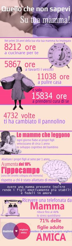 alle mamme...
