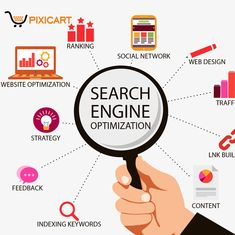 SEO is a technique which helps search engines find and rank your site higher than the millions of other sites in response to a search query. SEO company in Delhi thus helps you get traffic from search engines. First, search engines crawl the Web to see what is there. This task is performed by a piece of software, called a crawler or a spider (or Googlebot, as is the case with Google). Spiders follow links from one page to another and index everything they find on their way. seo services, seo…