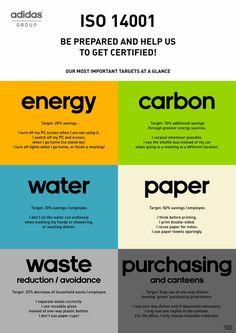 environmental performance iso 14001 - Google-søgning