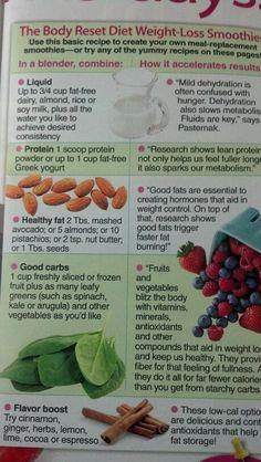 Harley Pasternack Body Reset Diet -liquid energy