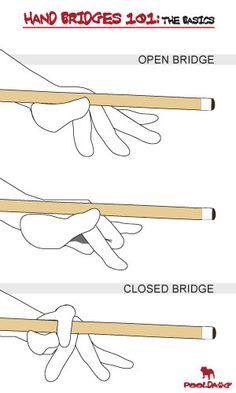 In this post, I will show an image that's in regards to the 3 bridges in shooting pool: 2 open bridges (one high and one low) and 1 closed bridge. Pool Table Games, Pool Table Room, Bar Games, Pool Games, Basement Bar Designs, Home Bar Designs, Basement Ideas, Billiards Bar, Billiard Room