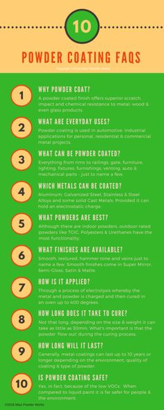 Here are answers to the Top 10 most frequently asked questions about powder coating. If you haven't heard powder coating is a fast-growing industry. More and more people are coming to custom powder coaters to get their everyday metal projects done. Service Auto, Car Repair Service, Customer Service, Powder Coating Diy, Oven Diy, Fastest Growing Industries, Power Coating, Best Powder, Life Hackers