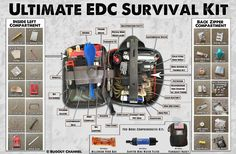 "bugoutchannel: ""Ultimate EDC Survival Kit Infographic! Download the high-resolution version here: http://www.bugoutchannel.com/ultimate-edc-survival-kit/ What the video here:..."
