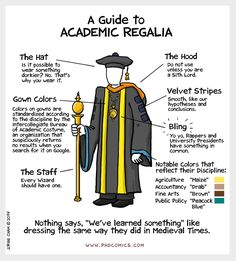 A Guide to Academic Regalia. This would be good to print out and hang at my graduation party since I'm the first PhD.