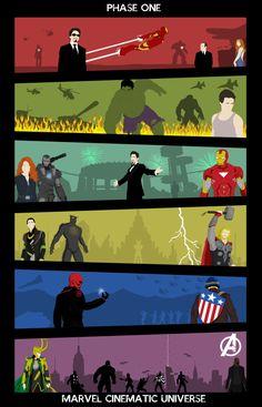 Awesome Marvel Phase 1 art!