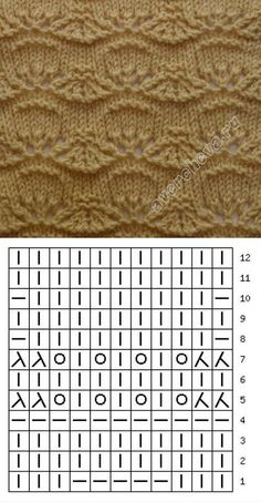 Lace knitting pattern ~~ Sea Shells by the sea shore Lace Knitting Patterns, Knitting Stiches, Knitting Charts, Lace Patterns, Loom Knitting, Knitting Designs, Crochet Stitches, Baby Knitting, Tricot D'art