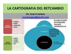 Cartografia del retcambio by Dr. Jose Santos via slideshare