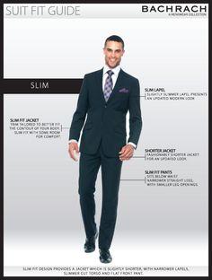 Men's Suits Fits & Features - Slim Fit, Modern Fit & Classic Fit Suits for Men explained