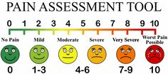 """Basic Pain Scale Chart - A pain scale measures a persons pain intensity, and are based on self-report, observational (behavioral), or physiological data. Various pain scales are available for neonates, infants, children, adolescents, adults, seniors, and persons whose communication is impaired. Pain assessments are often regarded as """"the 5th Vital Sign."""""""