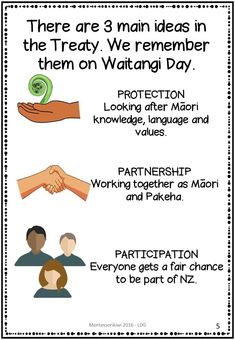A story book for New Zealand years (aged that introduces and explains the Treaty of Waitangi and Waitangi Day in language young children can under Treaty Of Waitangi, Maori Songs, Waitangi Day, Teaching Displays, Learning Stories, Maori Designs, Early Childhood Education, Teaching Resources, School Resources