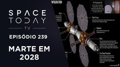 Estaremos Em Marte Em 2028? - Space Today TV Ep.239