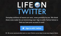 Lifeontwitter, una aplicación gratuita que analiza tu Twitter