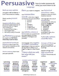 Persuasive Writing Poster Teaching Resource  Beautiful
