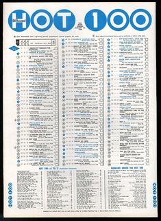 Music Hits, Music Radio, Piano Music, Top Hit Songs, Cash Box, 100 Songs, School Reunion, Hottest 100, Billboard Hot 100