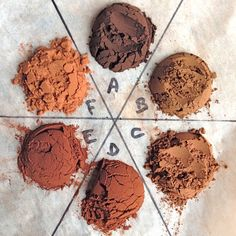 The ABC's of cocoa King Arthur (this is a great description of using the proper cocoa depending on the recipe, along with some good chocolate recipes, too!)