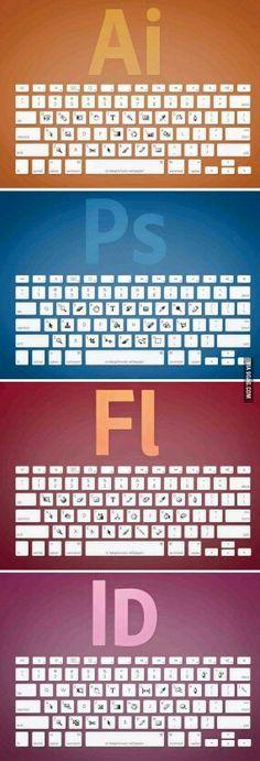 Adobe CC shortcuts