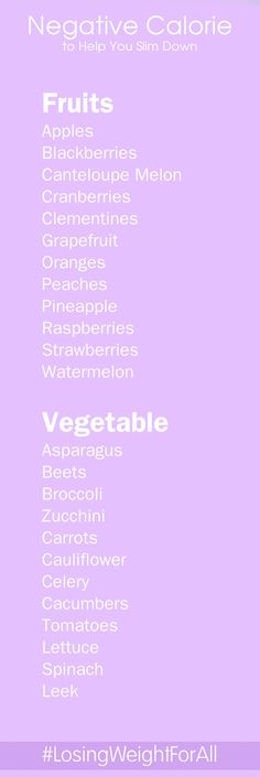 Negative Calorie Foods. fitness, weight loss, healthy, eating, fruit, vegetable, slim down #weightlossrecipes