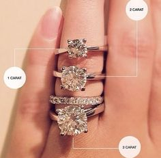 Carat Chart for Engagement Ring