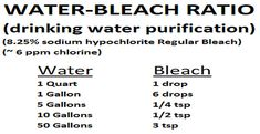Bleach Water Ratio For Drinking Water Purification