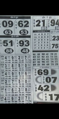 Lucky Numbers For Lottery, Lotto Numbers, Lottery Result Today, Lottery Results, Powerpoint Presentation Themes, Lottery Tips, Lotto Lottery, King App, Main Mumbai
