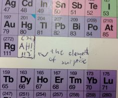 This addition to the periodic table.   The 32 Nerdiest Jokes Of 2013
