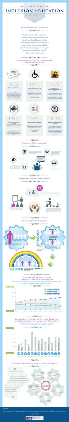 The Inclusive Class: You Have to See This Inclusion Infographic!