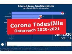 Österreich Corona Todesfälle 2020-2021 (nach Monaten)Quelle: AGES Monat, Videos, Corona
