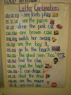 Letter Combinations. You can have a picture next to each of the sentences and students can connect the word to the picture and also they can understand the letter combination.