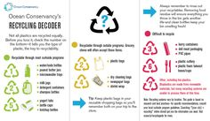 Guide to recycling plastics | NOAA's Marine Debris Blog