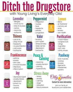 Ditch the Drugstore with Young Living Essential Oils! Just some of the every day uses for your essential oils!