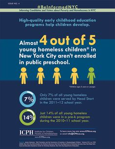 Shocking and horrible that 4 of 5 homeless children in NYC are not enrolled in school. Creating a permanent underclass; the American Dream increasingly appears to be just that a dream, for many.