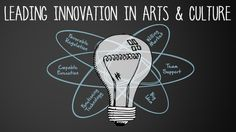 Leading Innovation in Arts and Culture is a free online class taught by David  A. Owens and Jim Rosenberg of Vanderbilt University and National Arts Strategies