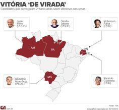 Cinco candidatos a governo ganham disputa 'de virada' no 2º turno http://glo.bo/1oQgV8b